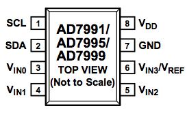 Ad7991_pin